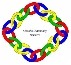 Colored chain with text School and Community Resource in center